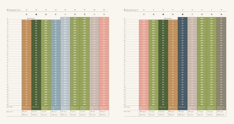clavon-elevation-chart